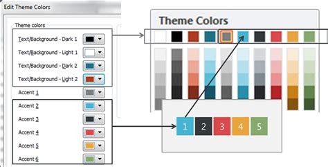 themes colour palette powerpoint template color theme choice image powerpoint