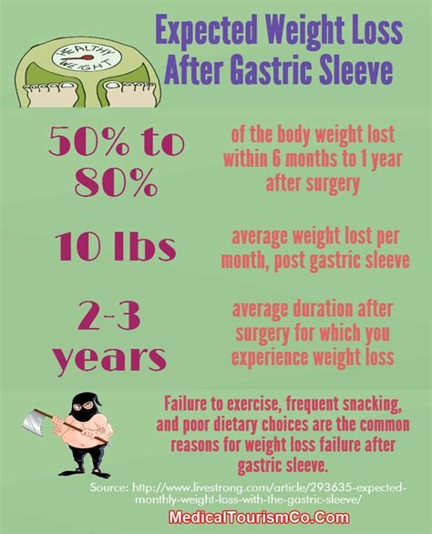 Detox After Surgery by 17 Best Images About Gastric Sleeve Journey On