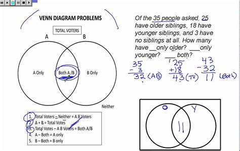 venn diagram math problem venn diagram math problems