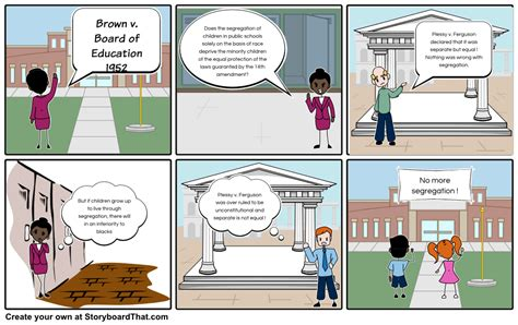 Brown V Board Education Essay by Brown Vs Board Of Education Argumentative Essay Brown V The Board Of Education Of National