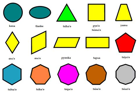 shapes with names descargardropbox the name of the shapes descargardropbox