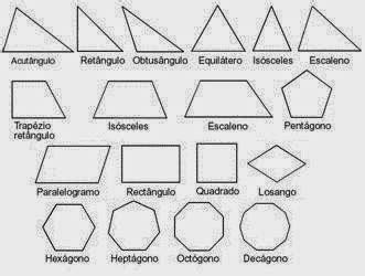 figuras geometricas rectas clases de art 237 stica prof riva