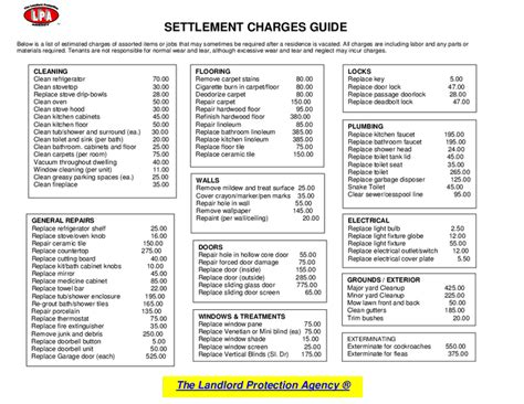 Cleaning Greasy Kitchen Cabinets by Settlement Charges Guide Hashdoc