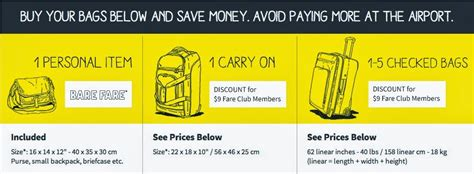 how i flew spirit airlines with zero baggage fees top 16 x 14 x 12 luggage carry on wallpapers