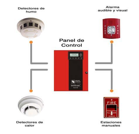 manual del panel de control de alarma contra incendios sistemas de detecci 243 n y alarma