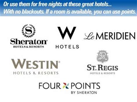 Westin Hotel Gift Card - starwoodhotelchoices