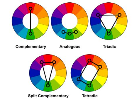 color scheme wheel color wheel colors that go together with based on the
