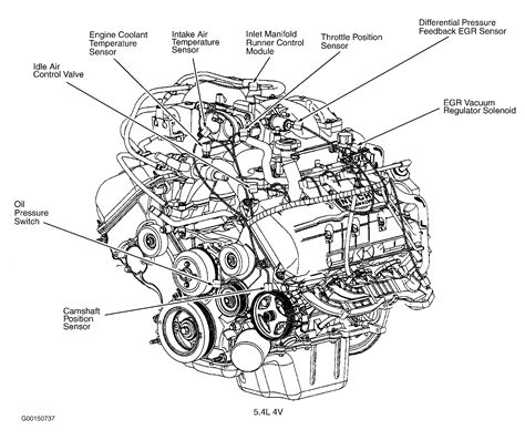 ford expedition 5 4 engine diagram images ford free