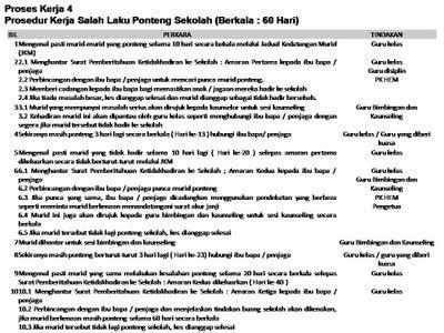 Al Quran Emas Pojok 34 Index by Smkp2 Proses Kerja Menangani Ponteng Sekolah