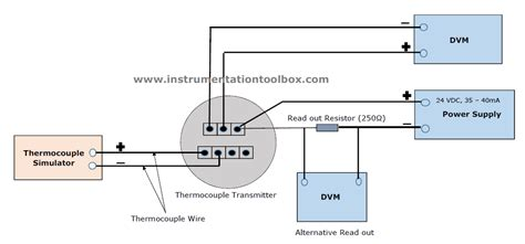 thermocouple schematic diagram wiring diagram schemes