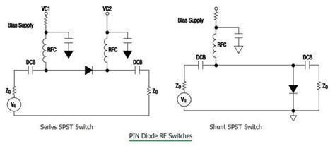 pin diode and its application pin diode application note pin diode rf switch attenuator