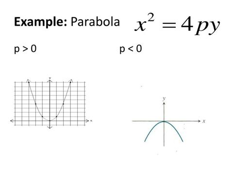 conic sections ellipse ppt ppt conic sections parabola ellipse hyperbola powerpoint