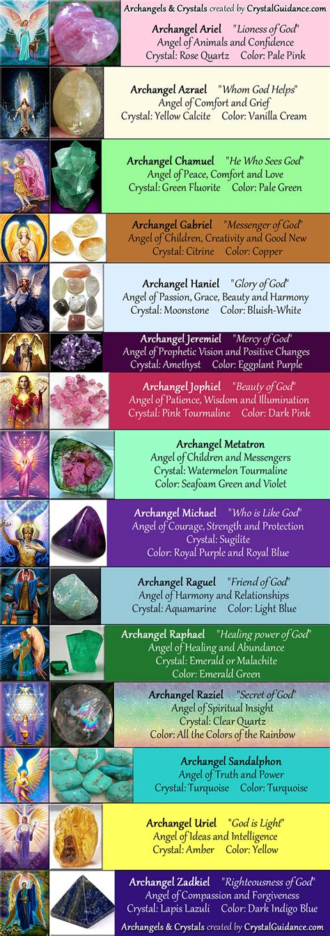 archangels of magick rituals for prosperity healing wisdom divination and success books guidance article archangels and crystals