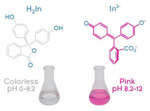 phenolphthalein color chemistry
