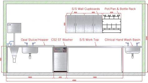 sluce room planning a sluice room