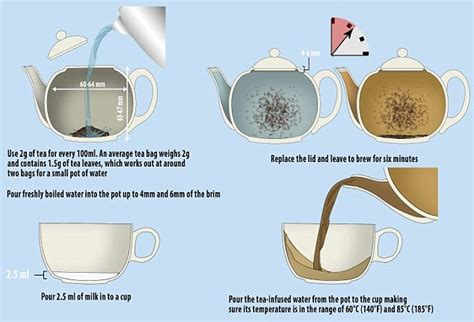 what should i put in my water for my christmas tree how to make the cup of tea daily mail