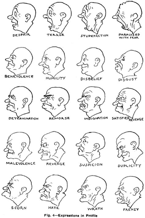 faces how to draw heads features expressions academy drawing expressions emotions of human faces with