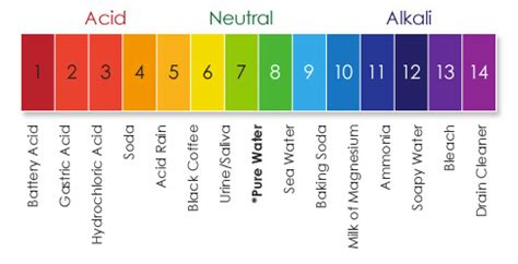 ph color scale effects of ph on hair hair momentum