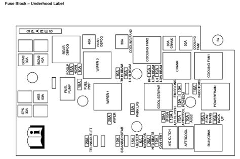 chevy cobalt engine diagram chevy cobalt fuse boxthe  fuse huge emergency