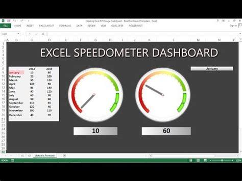 qlikview gauge tutorial tableau de bord qlikview graphique jauge 7 7 musica movil
