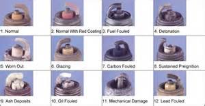 spark color chart spark electrode color vintage mustang forums