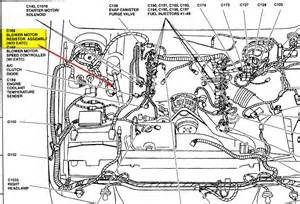 ford blower motor resistor location wiring diagram for 97 f150 get free image about wiring diagram