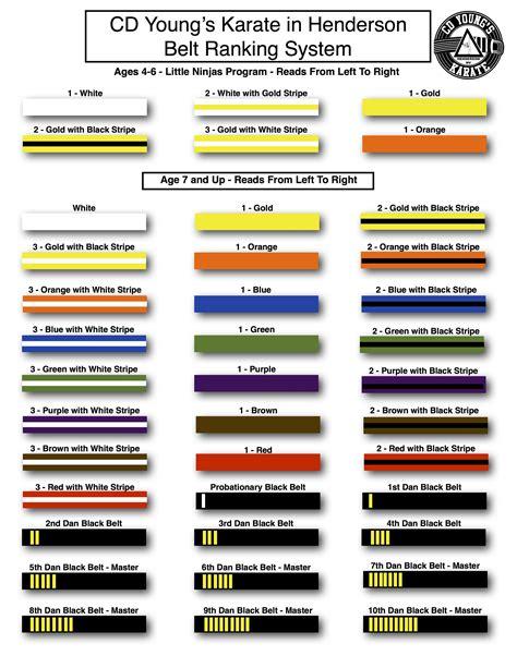 karate belt color order testing cd s karate in henderson