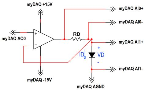 diode curve tracer schematic diode curve tracer for ni mydaq discussion forums national instruments
