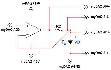 displaying the diode characteristics on the oscilloscope diode characteristics using labview 28 images mydaq mini lab v i characteristic i linear