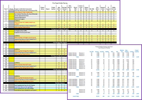 resource schedule template it resource management template excel disaster