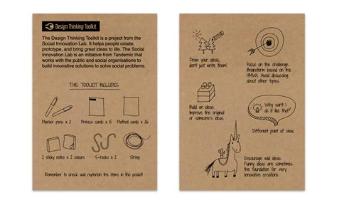 design thinking process guide design thinking toolkit