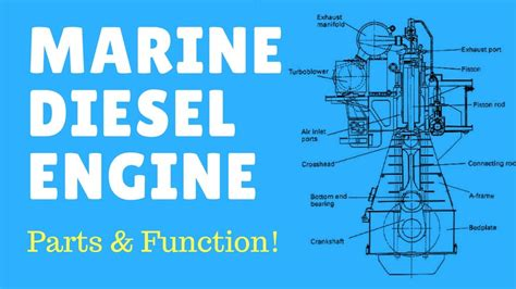 ship engine parts marine diesel engine parts and functions shipfever
