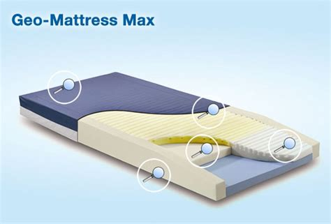 Geo Mattress by Geo Mattress Max By Span America