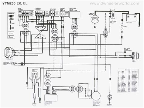 yamaha atv electrical diagrams wiring diagram with
