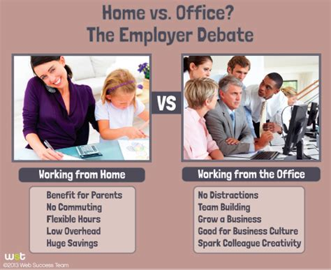 employees working from home vs office the employers