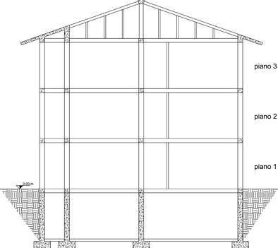 casa di cagna di struttura in muratura portante legno sottofondazione