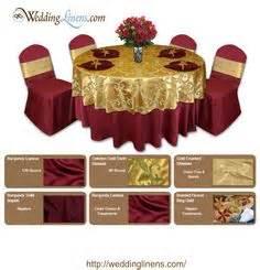 wedding on weddings