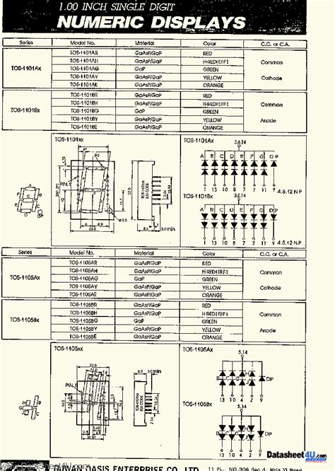 a1013y transistor datasheet tos 1106 1257428 pdf datasheet ic on line