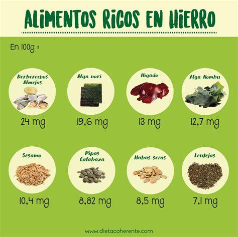 alimentos ricos en hierro embarazo hemocromatosis exceso de hierro en sangre