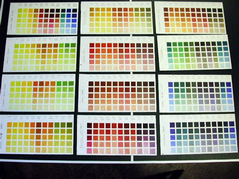 richards paint color chart ideas imron color chart 9 best images of dupont paint color