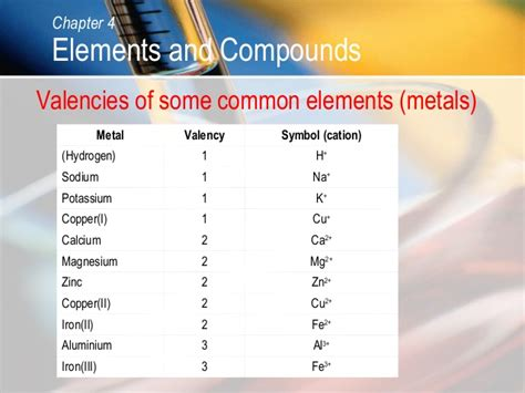 the metallurgy of the common metals gold silver iron copper lead and zinc classic reprint books c04 elements and compounds