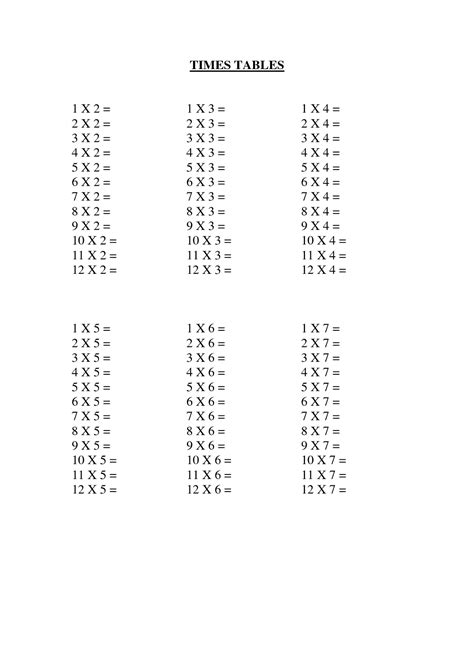 printable times tables practice sheets times table practice sheets activity shelter