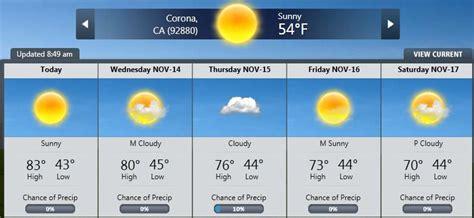 corona weather report