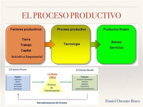 que es layout productivo ud2 el proceso productivo