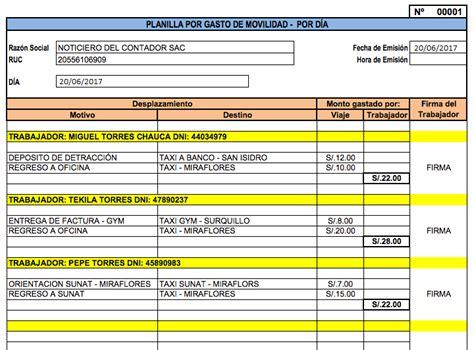 no deducible declaracion 2015 gastos no deducibles en renta 2015