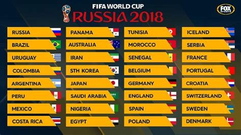 world cup 2018 schedule fifa world cup 2018 team how 32 teams qualified for fifa