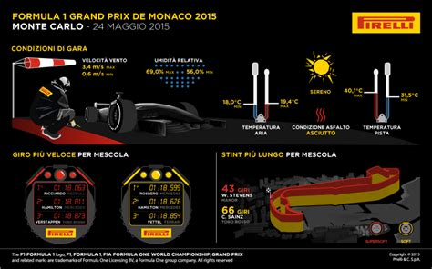 Calendario G P F1 2015 Gp Monaco F1 2015 Le Infografiche Pirelli Da Monte Carlo