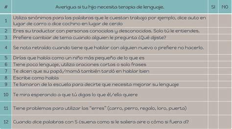 test de preguntas de si o no test 191 necesita terapia de lenguaje mi mam 225 dice