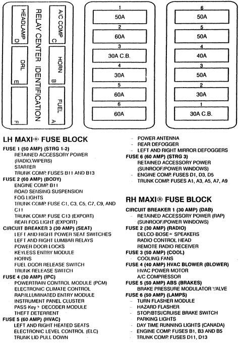manual repair free 2002 jaguar xj series parking system service manual how to remove fuse block on a 2002 jaguar xj series how to remove fuse block