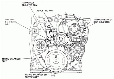 1990 93 honda accord evaporations emissions diagram wiring